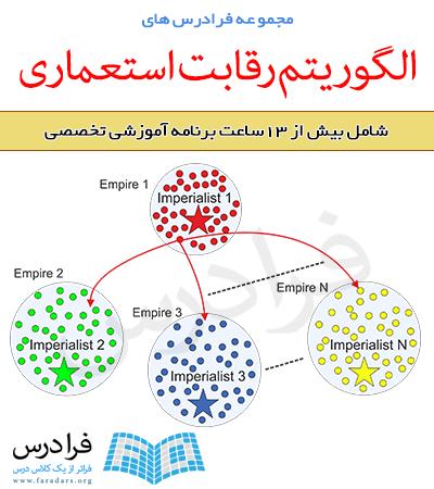 بسته طلایی فیلم های آموزشی الگوریتم رقابت استعماری در متلب (به زبان فارسی)