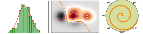 استفاده از دستورات گرافیکی متلب در پایتان (python)