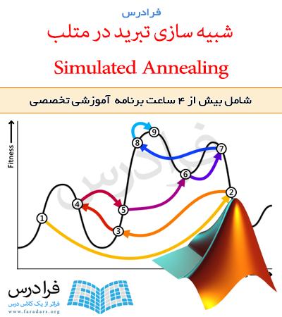 فیلم آموزشی جامع شبیه سازی تبرید یا Simulated Annealing در متلب (به زبان فارسی)