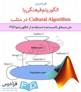 فیلم آموزشی جامع الگوریتم فرهنگی یا Cultural Algorithm در متلب (به زبان فارسی)
