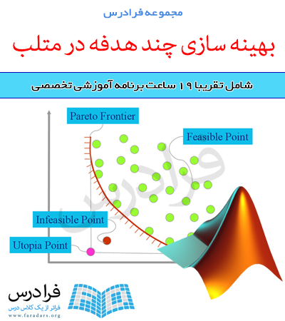 بسته طلایی فیلم های آموزشی بهینه سازی چند هدفه در متلب (به زبان فارسی)