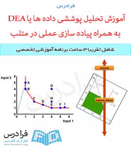 آموزش تحلیل پوششی داده ها یا DEA به همراه پیاده سازی عملی در متلب