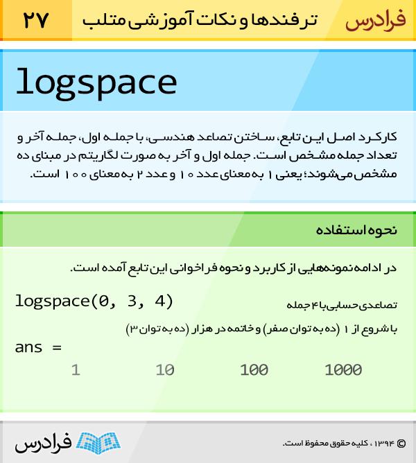 کارکرد اصل تابع logspace، ساختن تصاعد هندسی، با جمله اول، جمله آخر و تعداد جمله مشخص است. جمله اول و آخر به صورت لگاریتم در مبنای ده مشخص میشوند؛ یعنی 1 به معنای عدد 10 و عدد 2 به معنای 100 است.