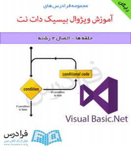 دانلود رایگان آموزش حلقه ها در ویژوال بیسیک دات نت (Visual Basic.NET)