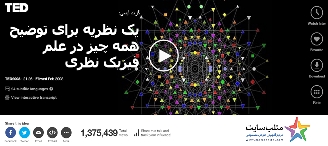 سخنرانی گرت لیسی: یک نظریه برای توضیح همه چیز در علم فیزیک نظری. +لینک دانلود