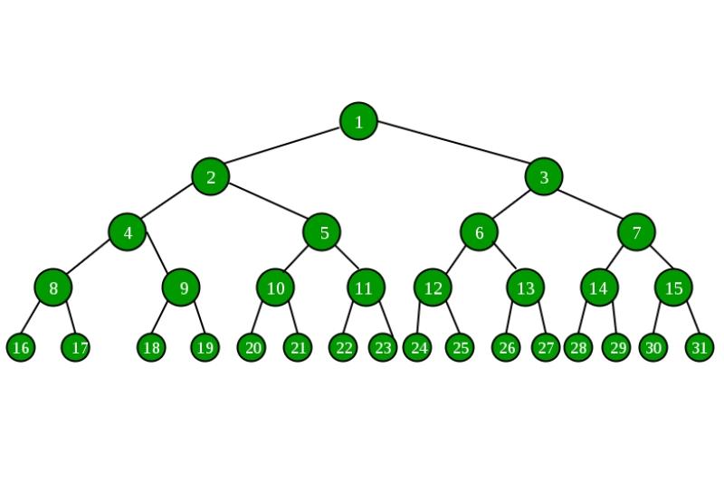 چاپ گره های در فاصله k از ریشه درخت دودویی