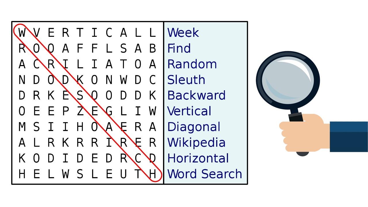 برنامه جستجوی کلمه در شبکه دو بعدی کاراکترها -- راهنمای کاربردی