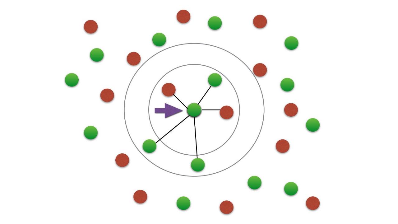 پیدا کردن k عنصر نزدیک به یک مقدار -- راهنمای کاربردی