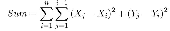 برنامه محاسبه فاصله همرد بین N نقطه -- راهنمای کاربردی