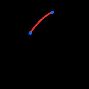 برنامه محاسبه فاصله بین دو نقطه روی کره زمین -- راهنمای کاربردی