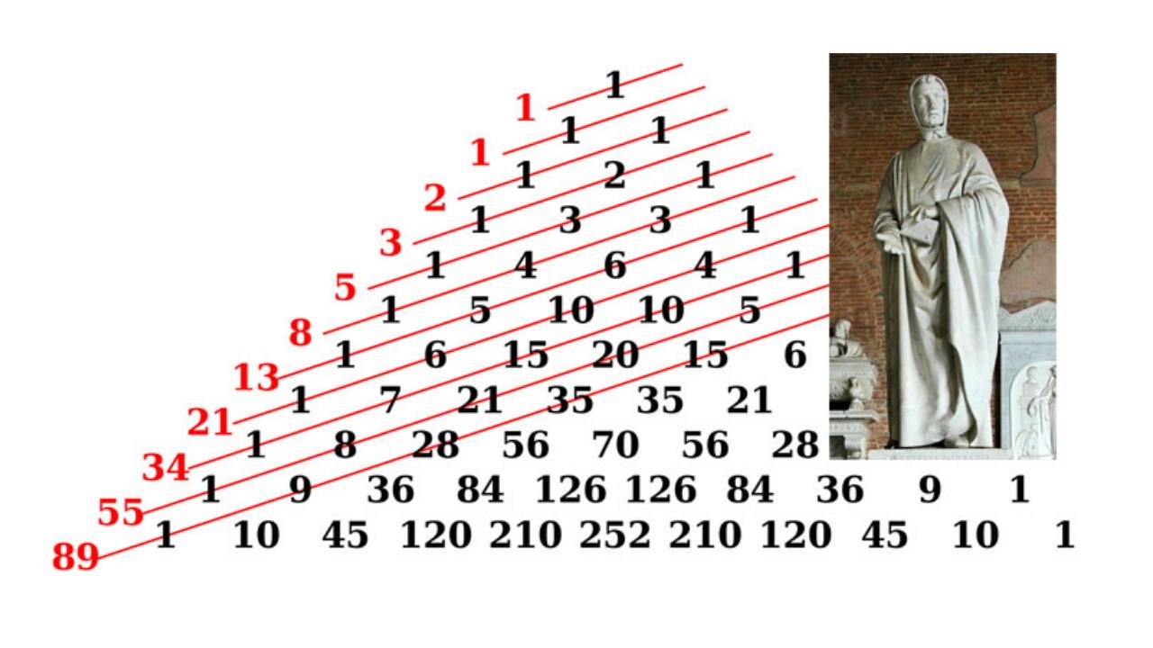 برنامه محاسبه عدد فیبوناچی قبل از یک عدد -- راهنمای کاربردی